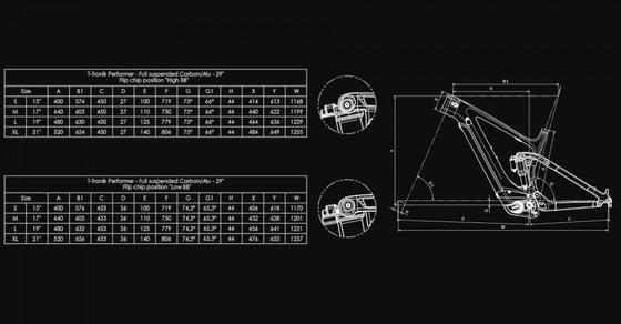 Bianchi T-Tronik Performer 9.3 – XT mix 1x12sp