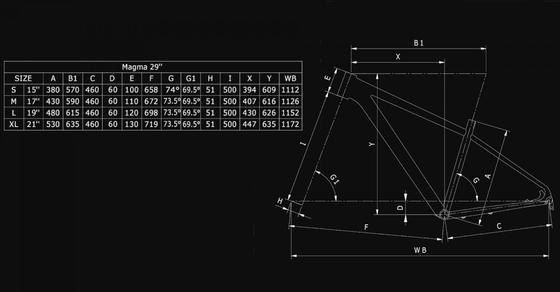Bianchi Magma 9.S – Sram SX Eagle 1x12sp