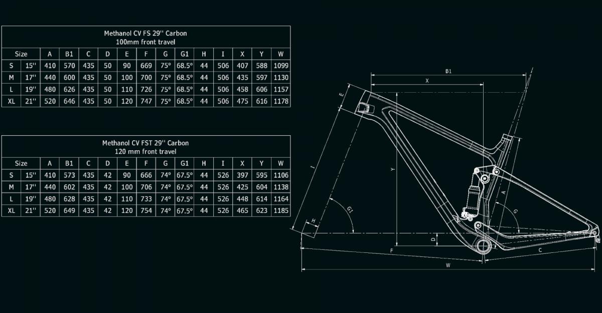 Bianchi Methanol CV FS 9.2 – XTR/XT 1x12sp