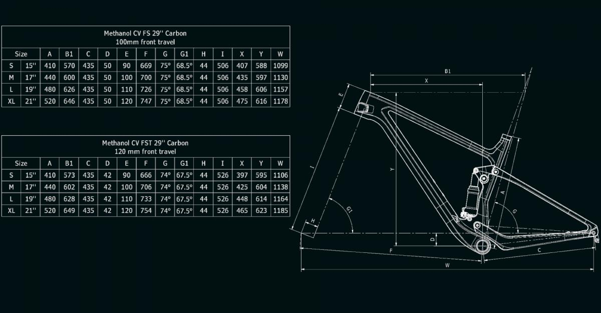 Bianchi Methanol CV 9.1 FST – XTR 1x12sp